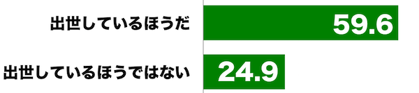 1129-3