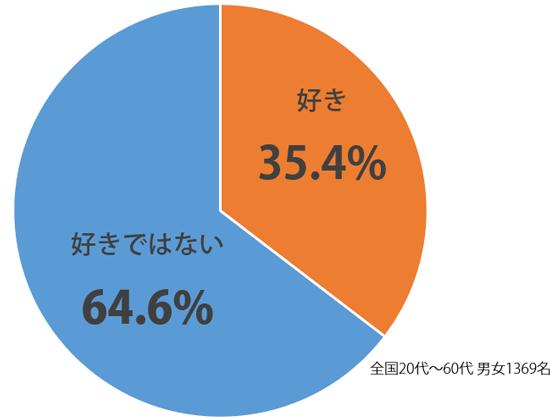 しらべぇ電車アナウンス1023
