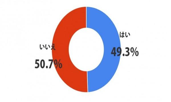 kodomo_sirabee_graph