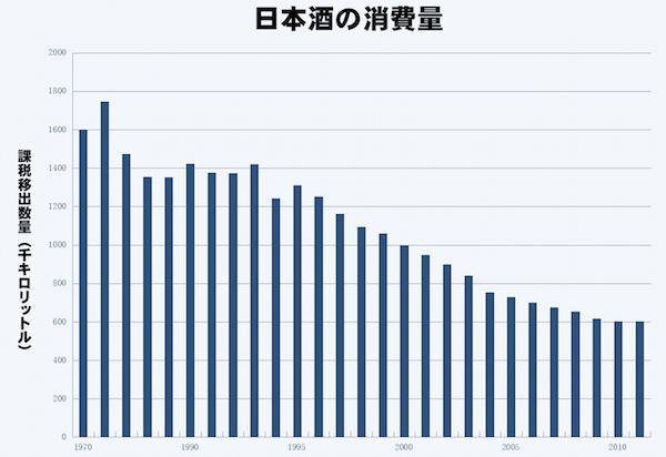 しらべぇ1113日本酒1