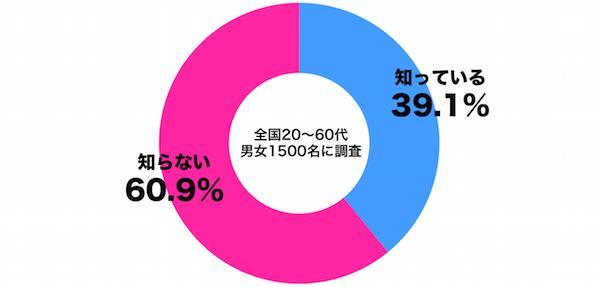 しらべぇ1120-1