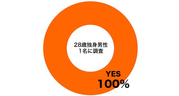しらべぇ1127成人式2