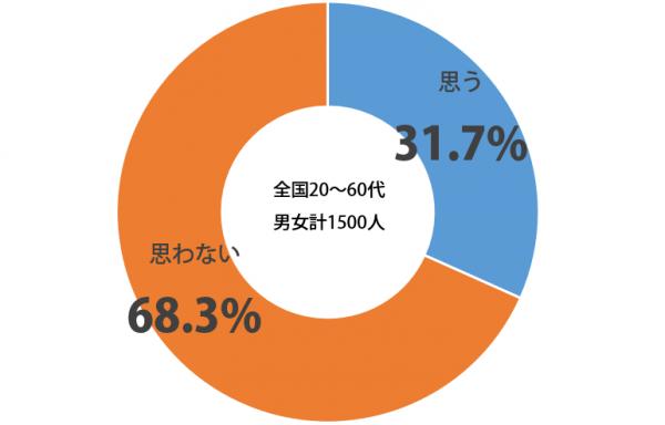 sirabee_bokura_20141114graph
