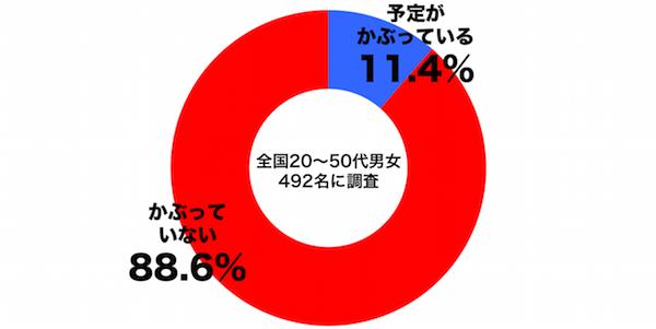 しらべぇ1207忘年会1