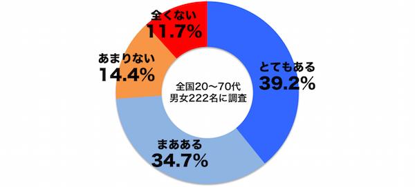 しらべぇ1208衆院選12