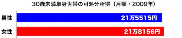 しらべぇ1221クリスマスプレゼント4