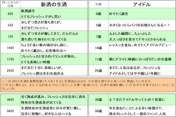 しらべぇ1222日本酒5