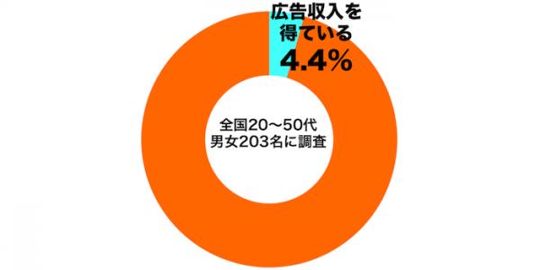 しらべぇ1229ユーチューブ3