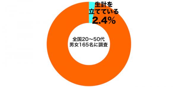 しらべぇ1229ユーチューブ4