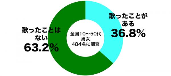 しらべぇ1230吉本ユータヌキ2