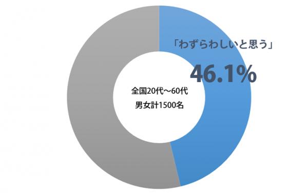 sirabee_shanai_kaisatsu_201412152100graph-1-2