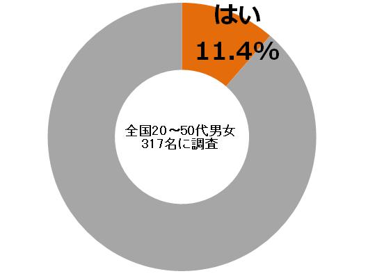 しらべぇ0420ガリ2