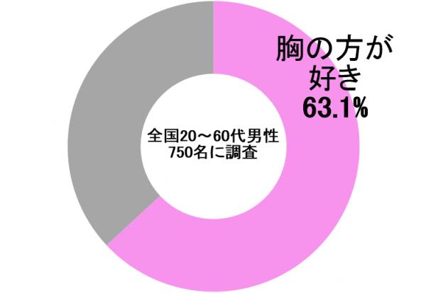 しらべぇ0503胸ちら1-1