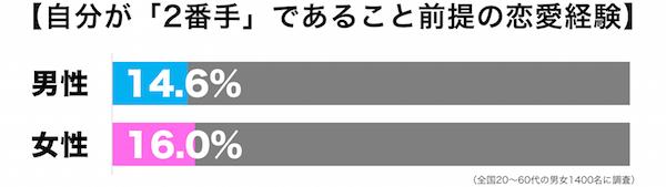 1.FC Koeln 大迫勇也 Part57 [転載禁止]©2ch.netYouTube動画>3本 ->画像>250枚