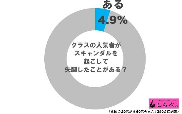 sirabee160830takahatayoshizumi01
