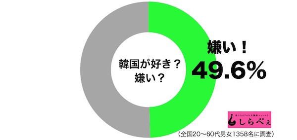 【外交】日韓通貨スワップ協定の再開 財務相「韓国側から話出れば検討」 [無断転載禁止]©2ch.net YouTube動画>2本 ->画像>56枚