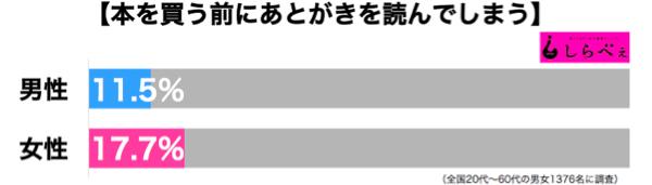 sirabee20160819atogaki2