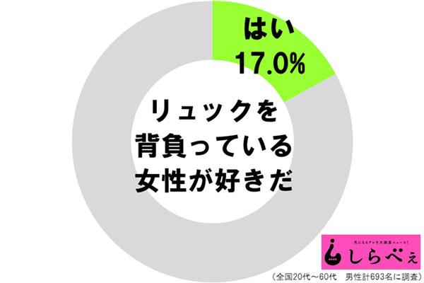 sirabee20160916nakamura3