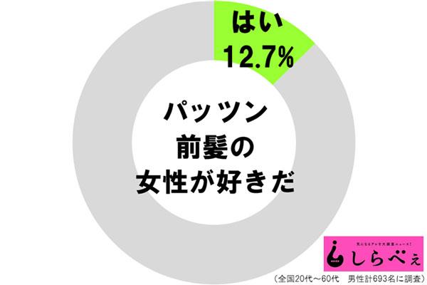 sirabee20160916nakamura4