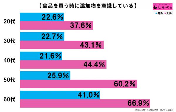 20161231_goma_graph