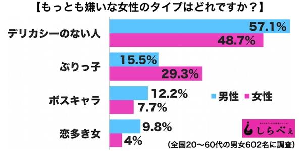 sirabee20170122higasimuraakiko