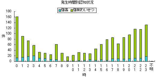 hanzai1