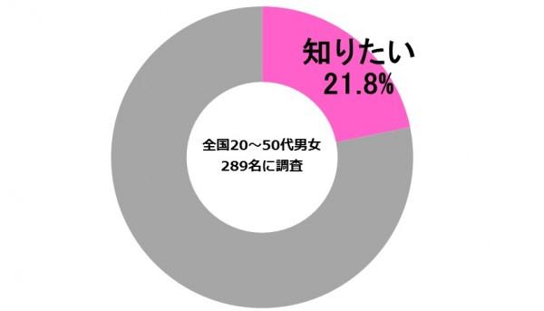 しらべぇ0427GPS1-1