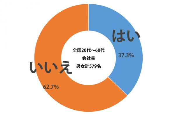 sirabee_sazae-san_effect_20150429graph