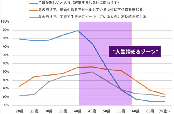 sirabee_koyuki_201505graph-3