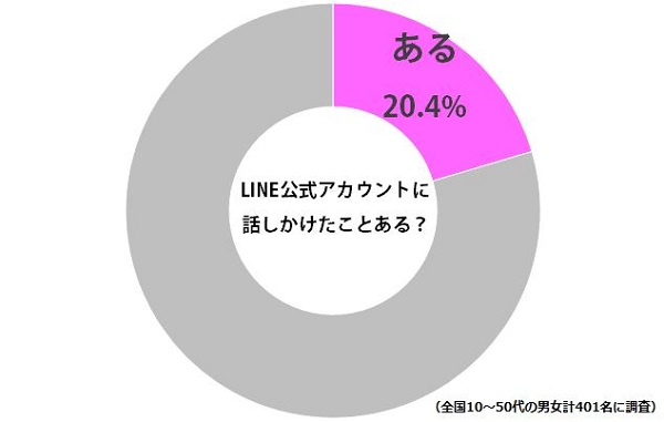sirabee_line2_20150725