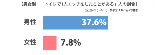 sirabee_toilet_h_alone_20150811graph-2