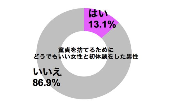 graph_man_lost_vergin
