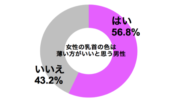 graph_chikubi