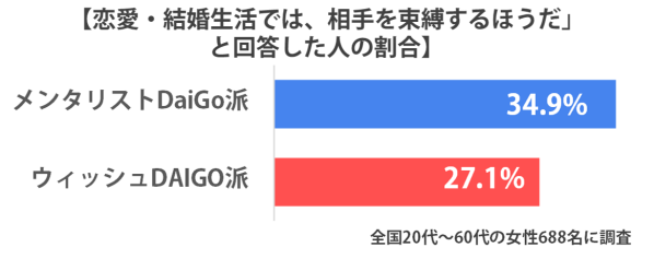 daigo_sirabee5