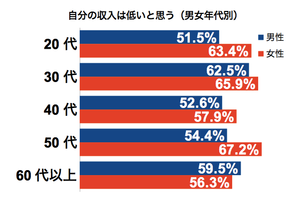 graph_shunyu_age