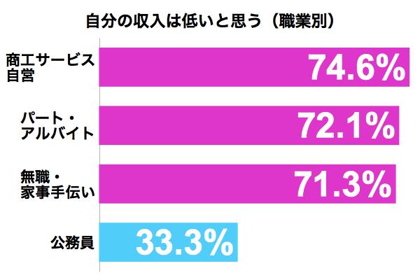 graph_shunyu_job