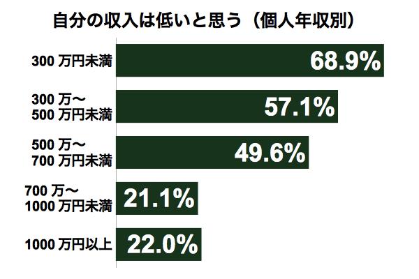 graph_shunyu_nenshu