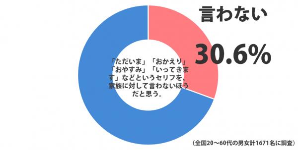 aisatsu_kazoku_sirabee_2
