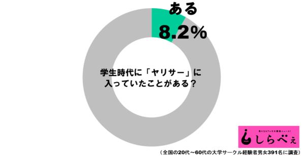 ヤリサーグラフ1