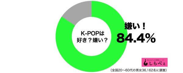 大阪の企画会社破産、K-POPライブ中止  (67)