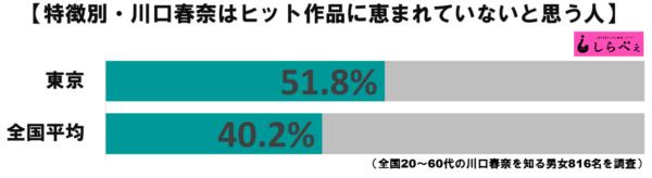 川口春奈グラフ3