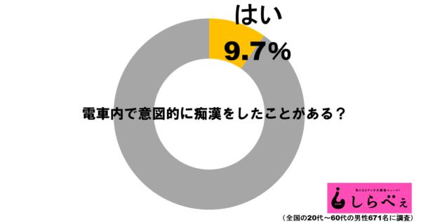 痴漢グラフ1
