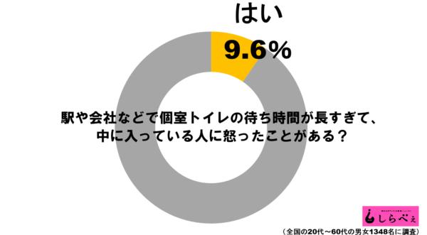 トイレグラフ1