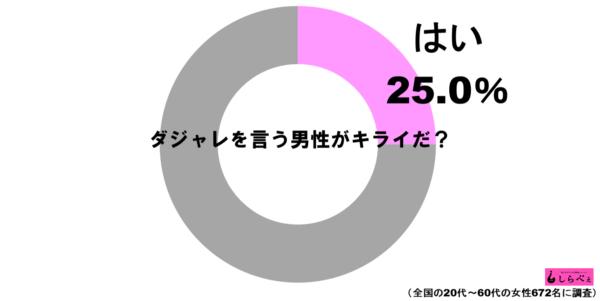 ダジャレグラフ1