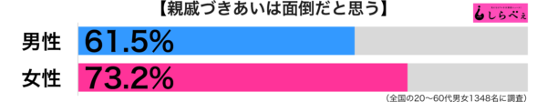 sirabee_170915_shinseki1